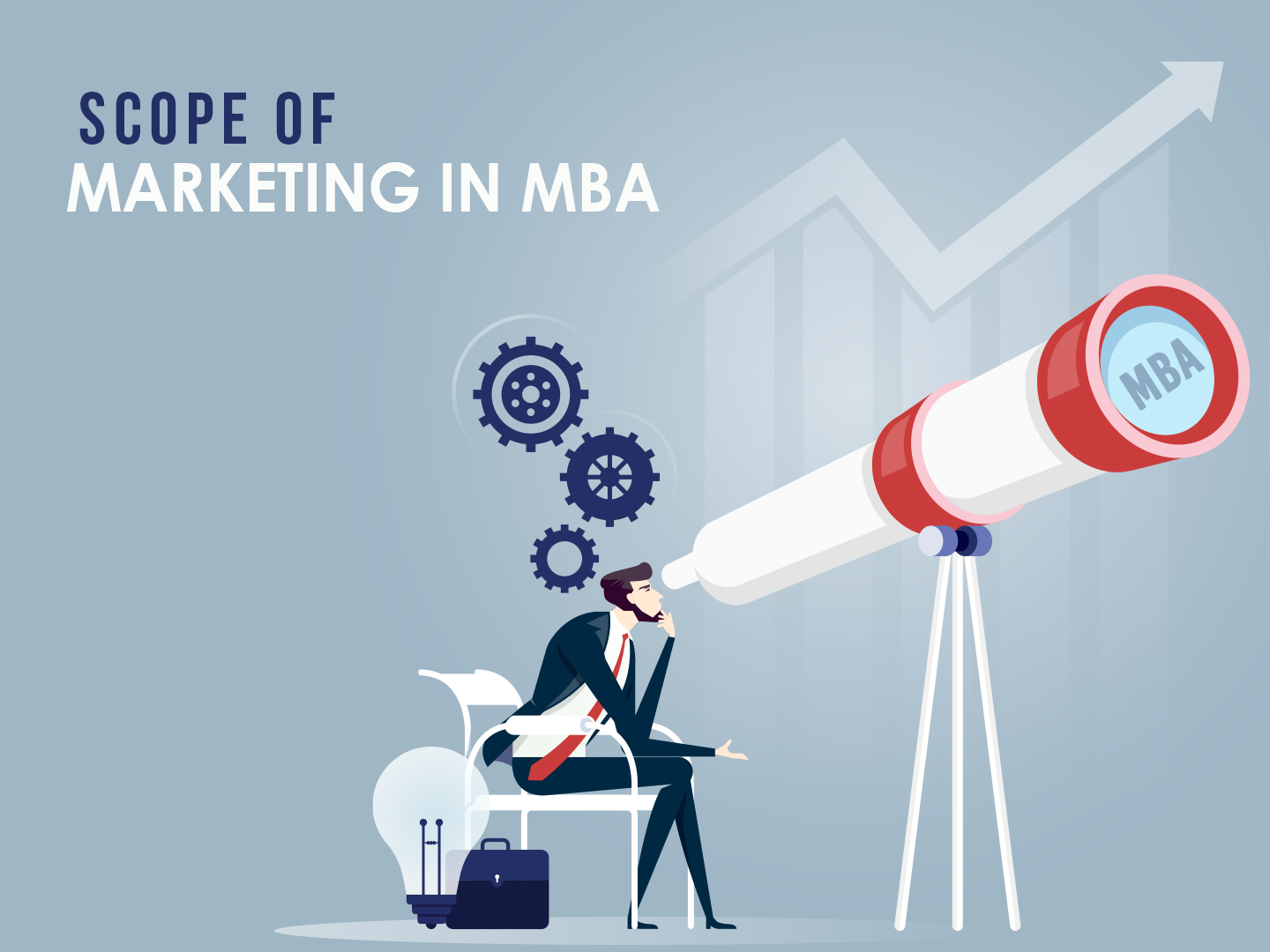 Know the scope of marketing in MBA