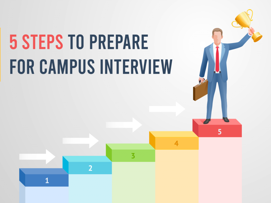 Top tips to crack the campus placement interview