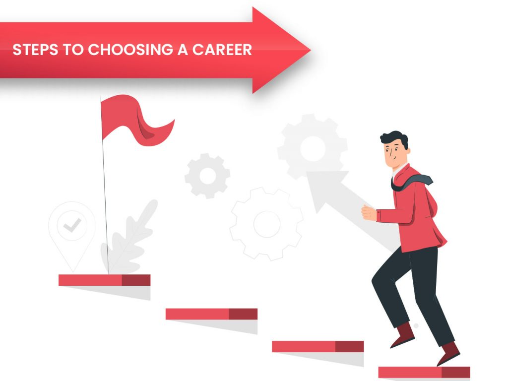 Key things to remember while choosing your career