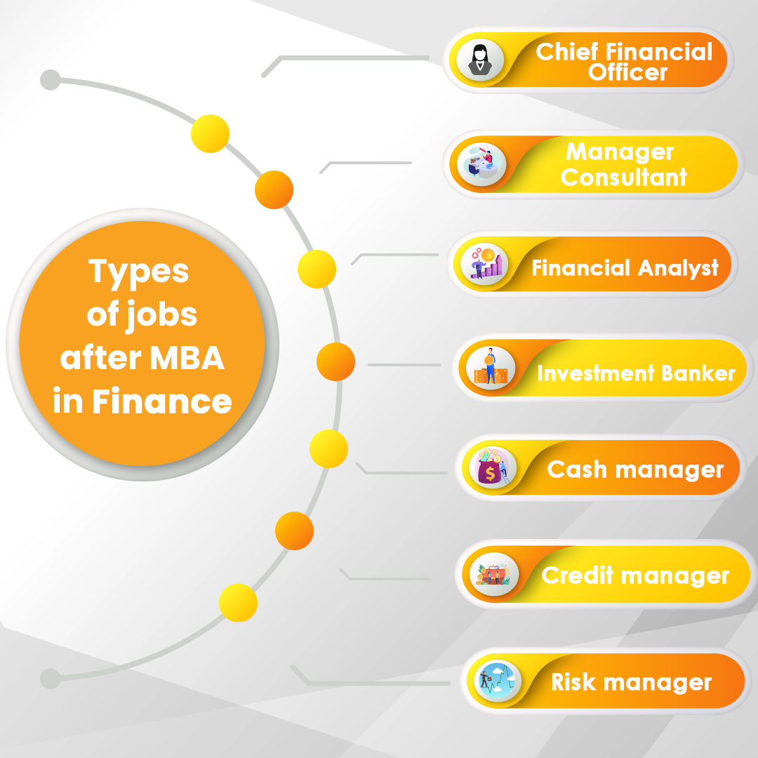 types of jobs after mba in finance